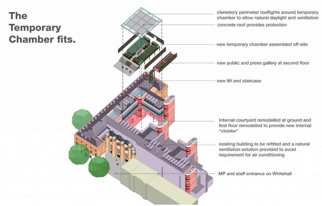 Cutaway by Mark Hines architects of the proposed Chamber in Richmond House courtyard